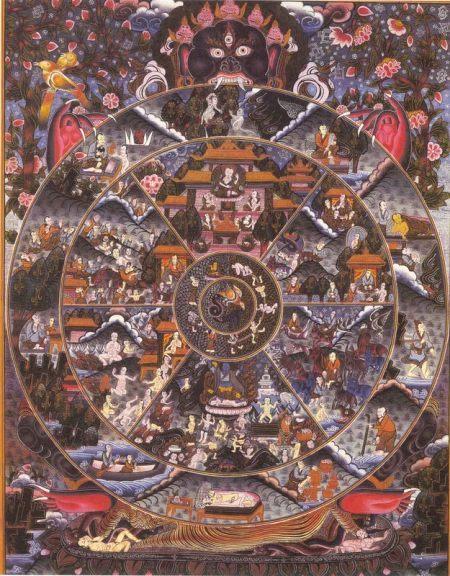 La roue de la vie [Sipai Khorlo (tibétain) ou Bhava Chakra (Sanscrit)